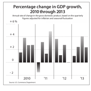 real-economic-growth