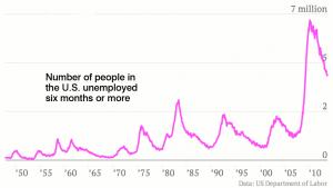 unemployed2_0403