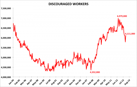 discourage_workers