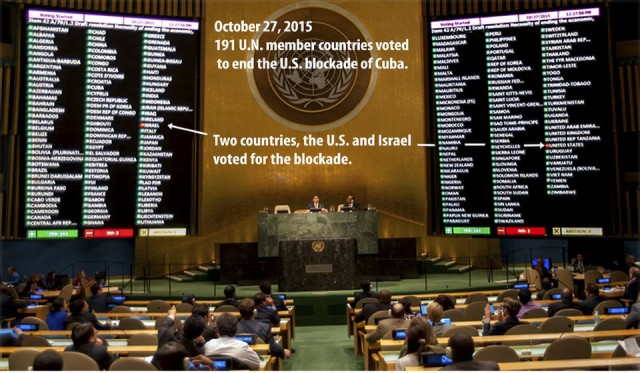 General Assembly 70th session: 40th plenary meeting Necessity of ending the economic, commercial and financial embargo imposed by the United States of America against Cuba: report of the Secretary-General A/70/120 and draft resolution A/70/L.2 [item 42]