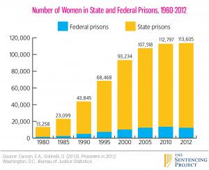 women_prisoners